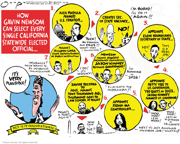 Jack Ohman  Jack Ohman's Editorial Cartoons 2020-12-13 number one