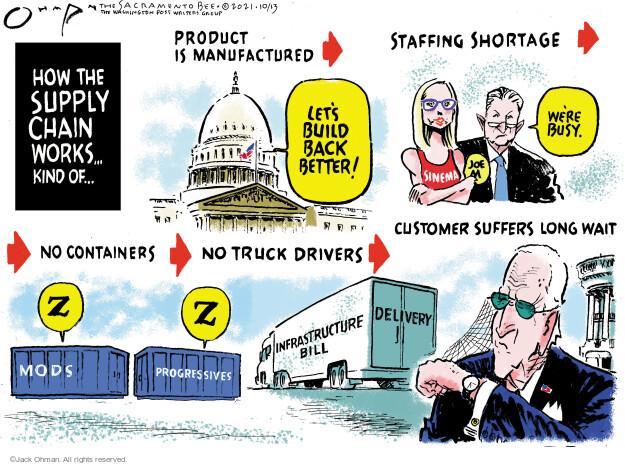 Jack Ohman  Jack Ohman's Editorial Cartoons 2021-10-13 budget