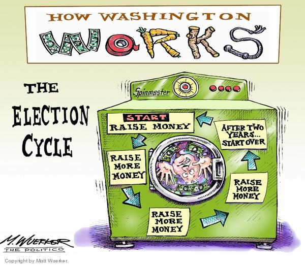 Matt Wuerker  Matt Wuerker's Editorial Cartoons 2007-05-10 raise