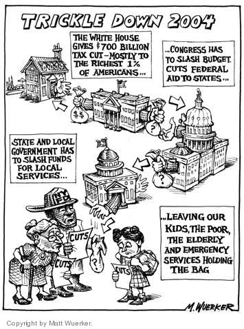 Cartoonist Matt Wuerker  Matt Wuerker's Editorial Cartoons 2004-03-10 government