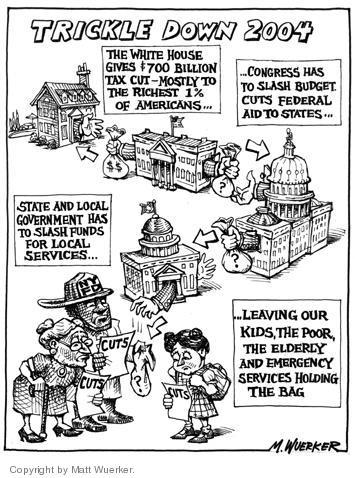 Cartoonist Matt Wuerker  Matt Wuerker's Editorial Cartoons 2004-03-10 trickle