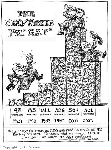 The CEO/Worker Pay Gap.  In 1980 the average CEO was paid as much as 42 factory workers.  In 2003 the average C.E.O. was paid as much as 301 workers.  - Business Week.