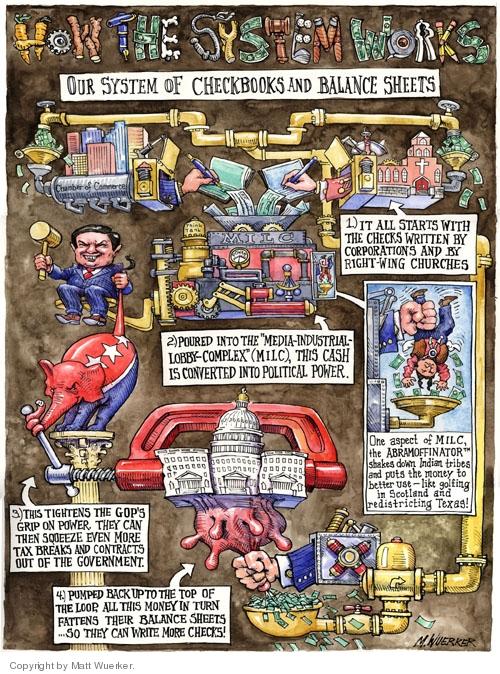Matt Wuerker  Matt Wuerker's Editorial Cartoons 2005-11-18 corruption