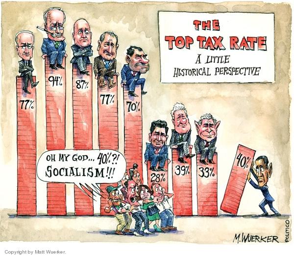 The top tax rate.  A little historical perspective.  (Woodrow Wilson) 77%.  (Franklin Delano Roosevelt) 94%.  (Harry Truman) 87%.  (Lyndon Baines Johnson) 77%.  (Richard Nixon) 70%.  (Ronald Reagan) 28%.  (Bill Clinton) 39%.  (George W. Bush) 33%.  (Barack Obama) 40%.  Oh my God ... 40%?!  Socialism!!!