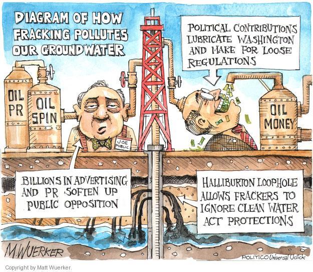 Cartoonist Matt Wuerker  Matt Wuerker's Editorial Cartoons 2013-09-30 regulatory