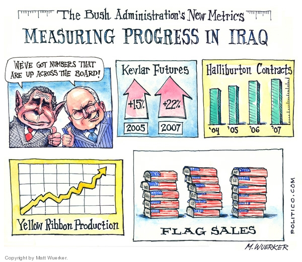 Matt Wuerker  Matt Wuerker's Editorial Cartoons 2007-09-11 Cheney Halliburton