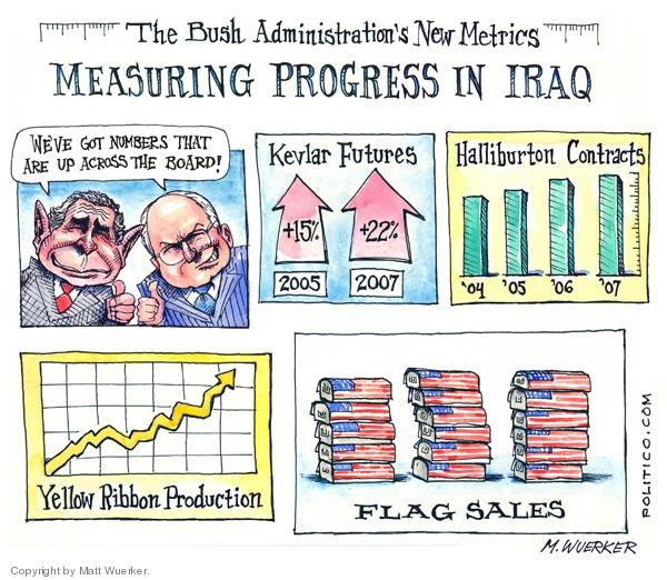 Cartoonist Matt Wuerker  Matt Wuerker's Editorial Cartoons 2007-09-11 Dick Cheney