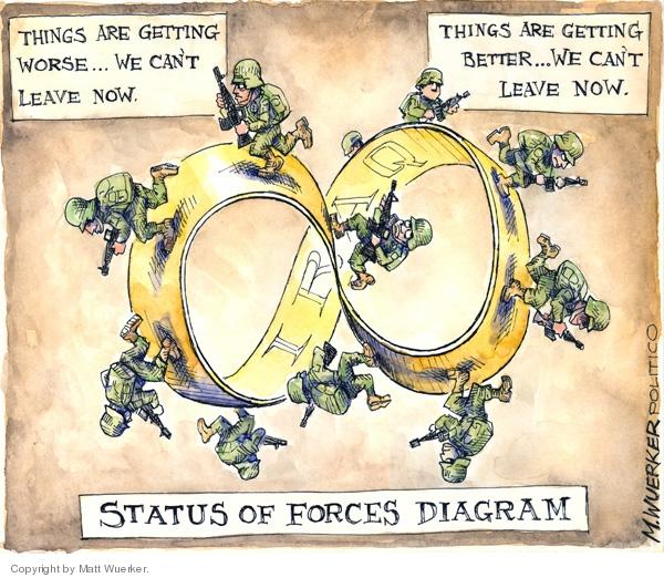 Cartoonist Matt Wuerker  Matt Wuerker's Editorial Cartoons 2008-06-18 military
