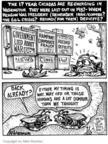 Matt Wuerker  Matt Wuerker's Editorial Cartoons 2004-05-06 1980s