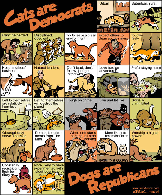Kirk Anderson  Kirk Anderson's Editorial Cartoons 2004-10-26 environment
