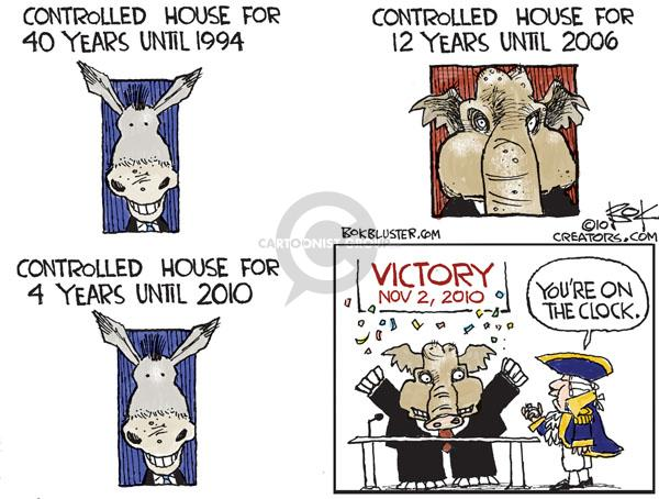 Controlled House for 40 years until 1994.  Control House for 12 years until 2006.  Controlled house for 4 years until 2010.  Victory Nov. 2, 2010.  Youre on the clock.