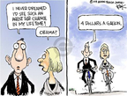 Cartoonist Chip Bok  Chip Bok's Editorial Cartoons 2008-06-12 bicycle