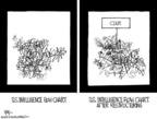 Cartoonist Chip Bok  Chip Bok's Editorial Cartoons 2004-12-16 2001