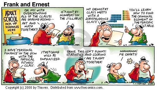 Comic Strip Bob Thaves Tom Thaves  Frank and Ernest 2000-04-30 culinary school