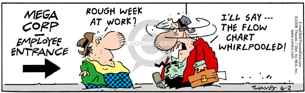 Comic Strip Bob Thaves Tom Thaves  Frank and Ernest 2006-06-02 employee