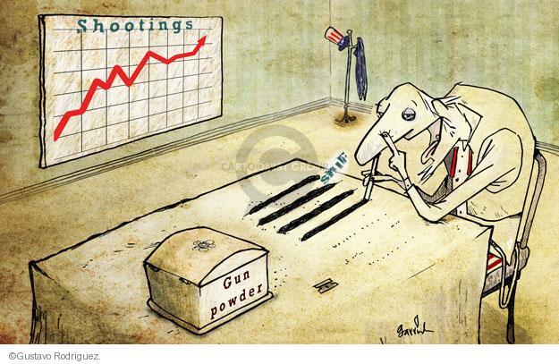 Gustavo Rodriguez  Garrincha's Editorial Cartoons 2014-06-11 gun violence