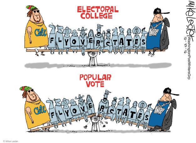 Electoral College. Cali. Fly over states. NY. Popular Vote.