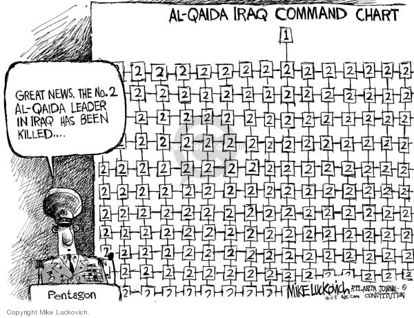 Cartoonist Mike Luckovich  Mike Luckovich's Editorial Cartoons 2005-09-30 command