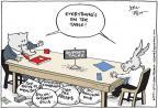Cartoonist Joel Pett  Joel Pett's Editorial Cartoons 2011-06-05 gift