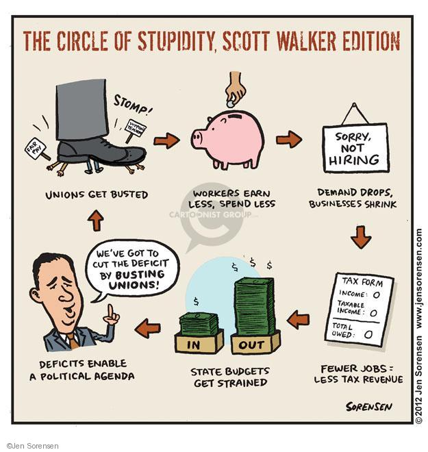 THE CIRCLE OF STUPIDITY, SCOTT WALKER EDITION. Unions get busted. Fair Pay. STOMP! Workers earn less, spend less. Sorry, Not Hiring. Demand drops, businesses shrink. Weve got to cut the deficit by BUSTING UNIONS! Deficits enable a political agenda. IN OUT. State budgets get strained. Fewer jobs = less tax revenue. Tax Form. Income: 0. Taxable Income: 0. Total Owed: 0.