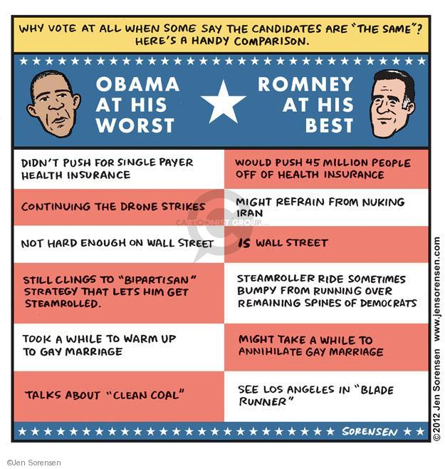 "Why vote at all when some say the candidates are ""the same""? Heres a handy comparison. Obama at his worst. Romney at his best. Didnt push for single payer health insurance. Continuing drone strikes. Not hard enough on Wall Street. Still clings to ""bipartisan"" strategy that lets him get steamrolled. Took a while to warm up to gay marriage. Talks about ""clean coal"". Would push 45 million people off of health insurance. Might refrain from nuking Iran. IS Wall Street. Steamroller ride sometimes bumpy from running over remaining spines of democrats. Might take a while to annihilate gay marriage. See Los Angeles in ""Blade Runner""."