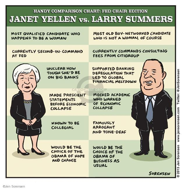 Handy Comparison Chart: Fed Chair Edition. Janet Yellen vs. Larry Summers. Most qualified candidate who happens to be a woman. Most old boy-networked candidate who is not a woman, of course. Currently second-in-command at fed. Currently commands consulting fees from Citigroup. Unclear how tough shed be on big banks. Supported banking deregulation that led to global financial meltdown. Made prescient statements before economic collapse. Mocked academic who warned of economic collapse. Known to be collegial. Famously arrogant and tone-def. Would be the choice of the Obama of hope and change. Would be the choice of the Obama of business as usual.