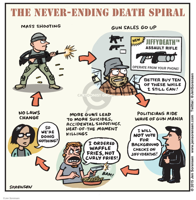 The Never-Ending Death Spiral. Mass shooting. Gun sales go up. New. Jiffydeath™ assault rifle. Operate from your phone! Better buy ten of these while I still can! Politicians ride wave of gun mania. I will not vote for background checks on Jiffydeaths! More guns leas to more suicides, accidental shootings, heat-of-the-moment killings. I ordered waffle fries, not curly fires! Bam! So were doing nothing? No laws change.