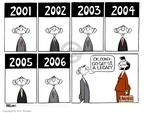 Ann Telnaes  Ann Telnaes' Editorial Cartoons 2007-11-26 2004