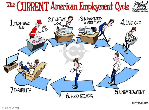 The CURRENT American Employment Cycle. 1. Part-time job. 2. Full-time job. 3. Downsized to part time. 4. Laid off. 5. Unemployment. 6. Food stamps. 7. Disability.