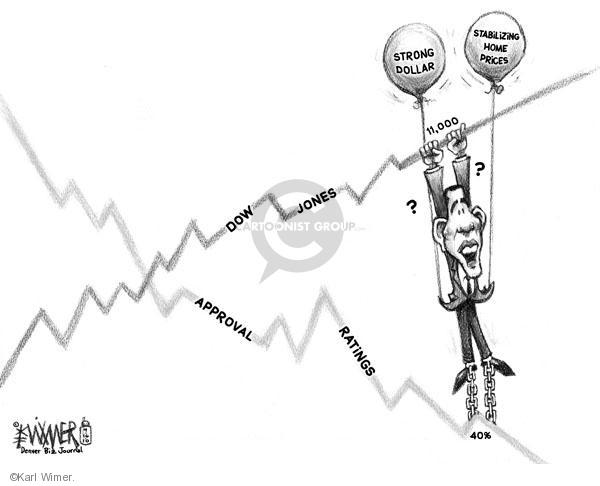 Karl Wimer  Karl Wimer Financial Cartoons 2010-04-16 stock market